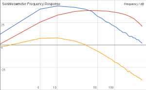 chart_1(2)